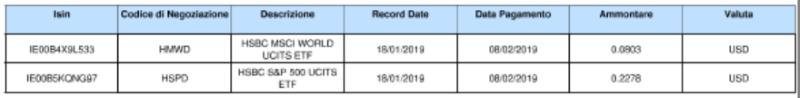 11-01-2019 HSBC ETF