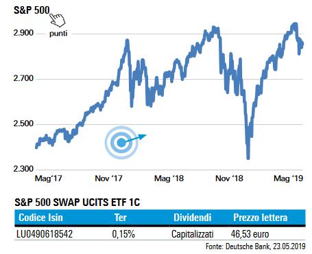 24-05-19 Indice S&P 500