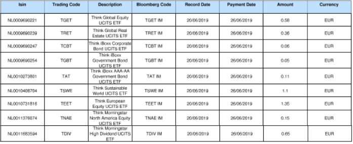 12-06-19 Think Capital ETF