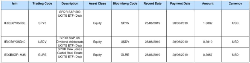 18-06-19 SPDR ETF Dividendi