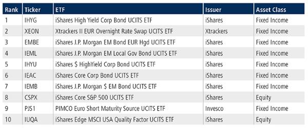 12-07-19 2 TradeWeb ETF
