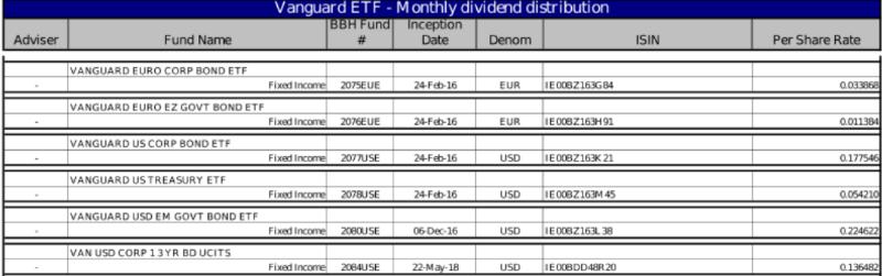 20-09-19 Vanguard ETF 2