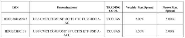 29-04-20 UBS ETF