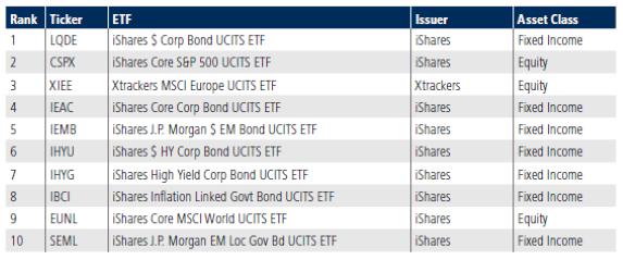 13-05-20 TradeWeb ETF