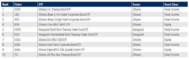 13-05-20 TradeWeb ETF 4