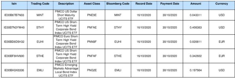 09-10-20 Pimco ETF