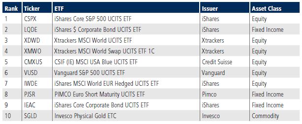 12-10-20 Tradeweb ETF 2