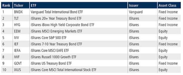 12-10-20 Tradeweb ETF 4